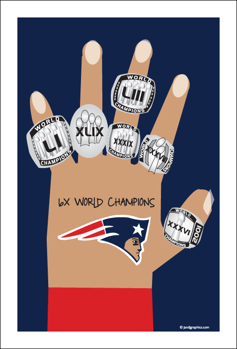 Boston Sports Posters By J Amp J Graphics